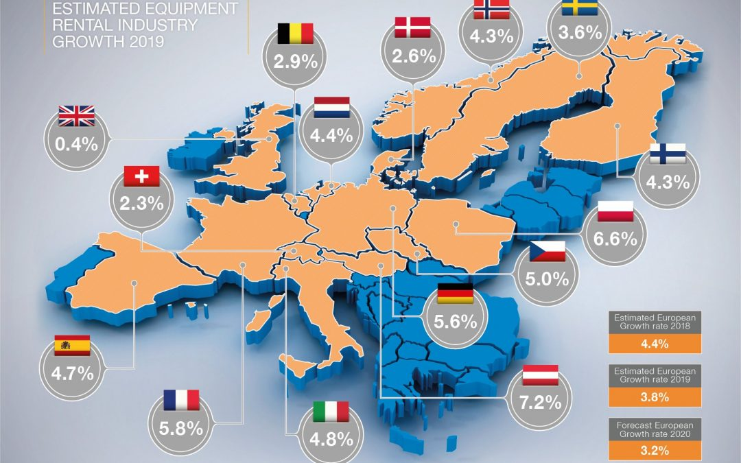 Positive signs across Europe's equipment rental market as growth continues