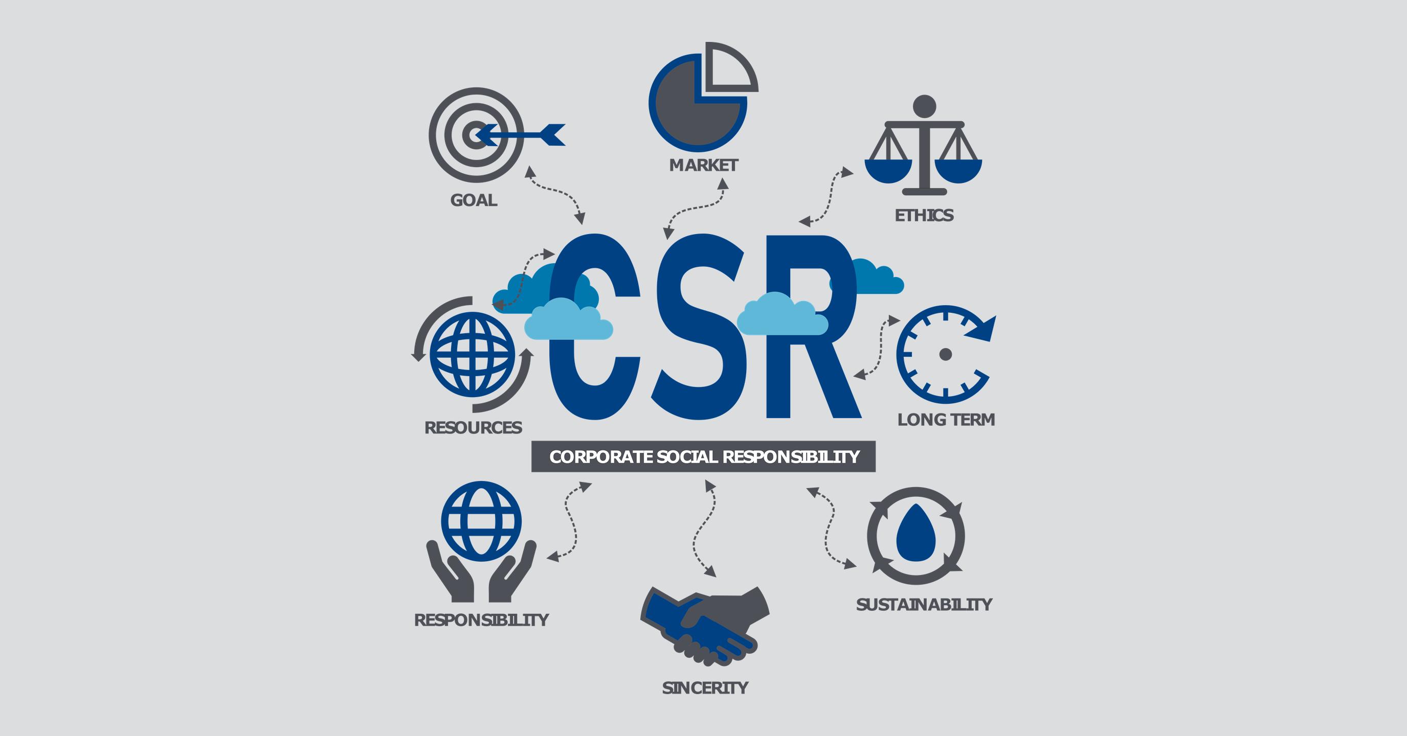 ERA CSR KPIs